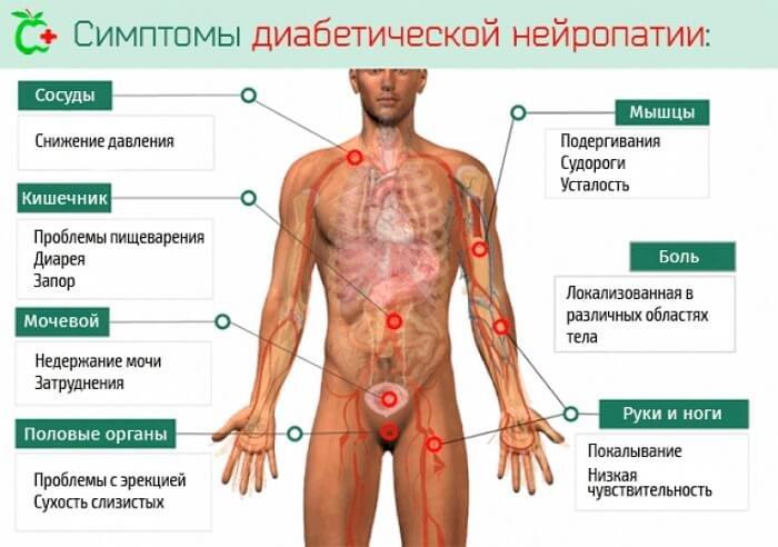 Az urológiai vizsgálatok