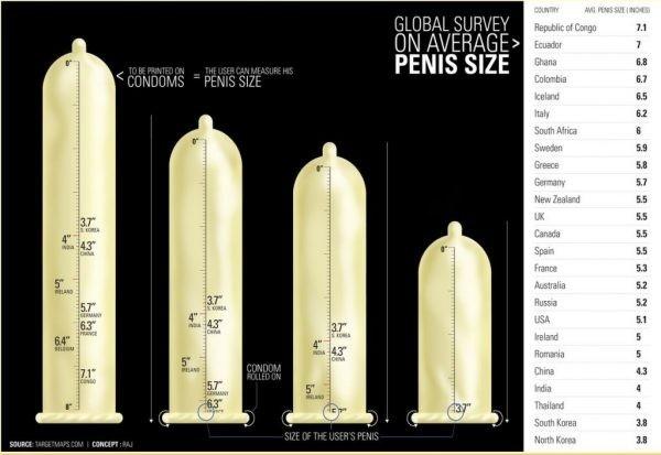 mekkora a pénisz a férfiaknál hogyan kell behúzni a péniszet